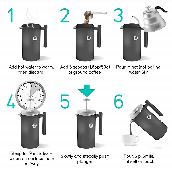 How does A French Press coffee maker work (Complete Guide)